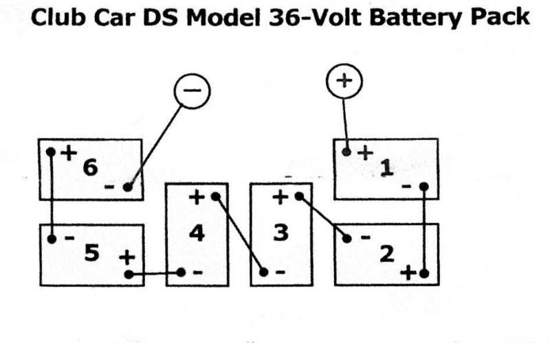 club car golf cart wiring diagram 36 volts  | 800 x 600