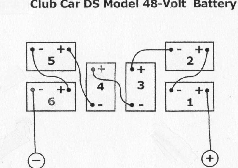Club Car Precedent Wiring Diagram 48 Volt from plumquick.com