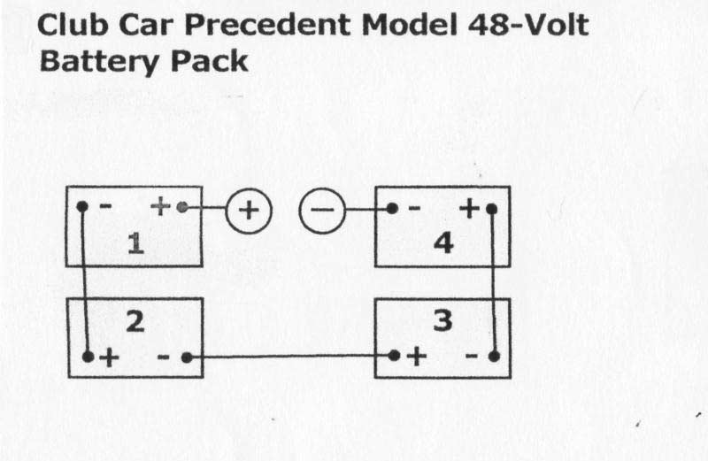 48 volt club car wiring 4 12 volt batteries schematic wiring diagram Wiring 12V Lights