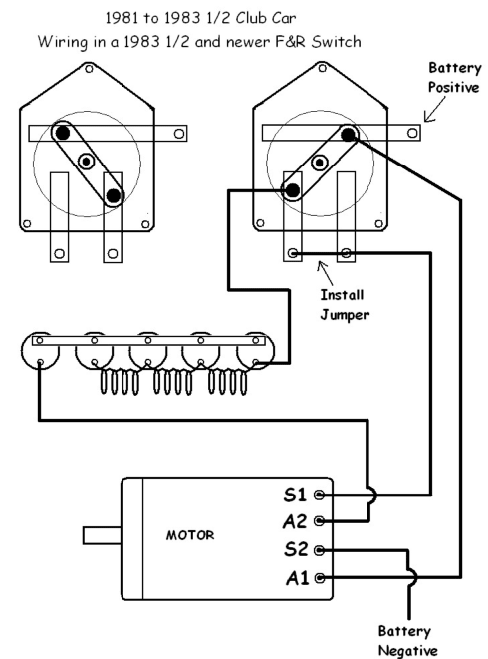 tech tips high speed performance electric golf cart motors \u0026 motor Commercial Motor Wiring Diagram